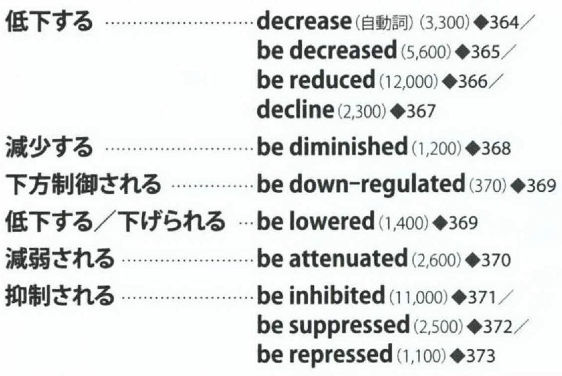 辞書 ライフ サイエンス